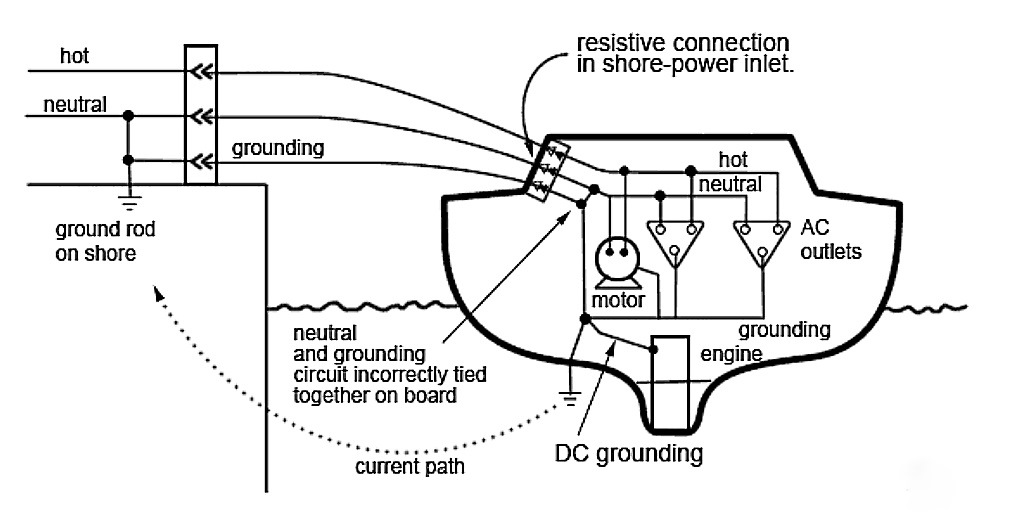 wiring diagram for deere 870 tractor wiring free engine image for user manual